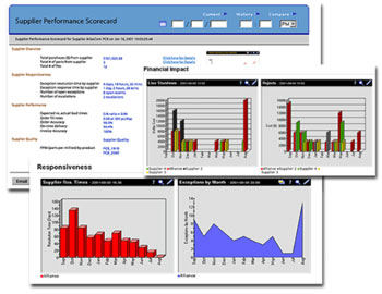 how to give a quality score to your supplier insights metricstream