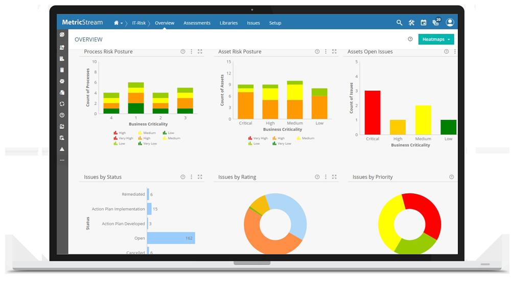 Business Continuity Management App Demo